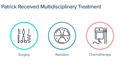 The 5 revolutions in cancer treatment